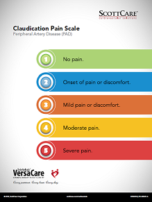 Claudication Scale Poster